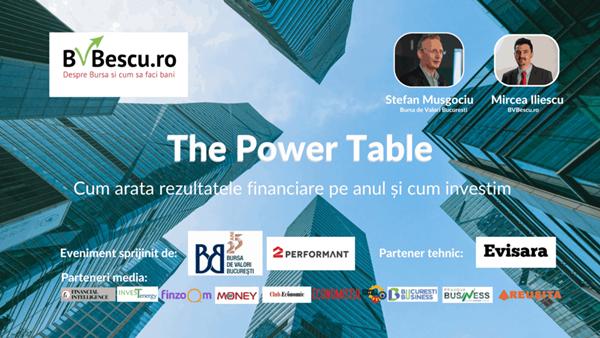 The Power Table  – Cum arata rezultatele financiare pentru anul 2020 si cum investim